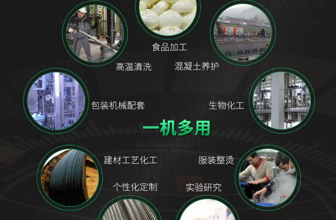 蒸汽发生器应用行业